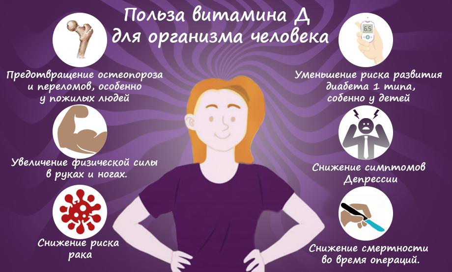 Польза витамина Д для организма человека